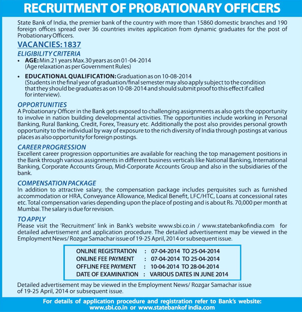 SBI PO Recruitment 2014-15